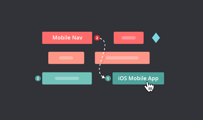 Add Dependencies to Your Roadmaps